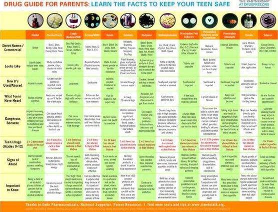 drug chart 10.25.10 opt