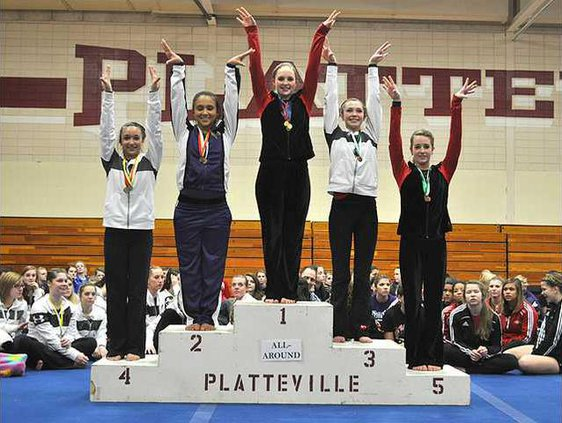 pla gym sectionals all-around