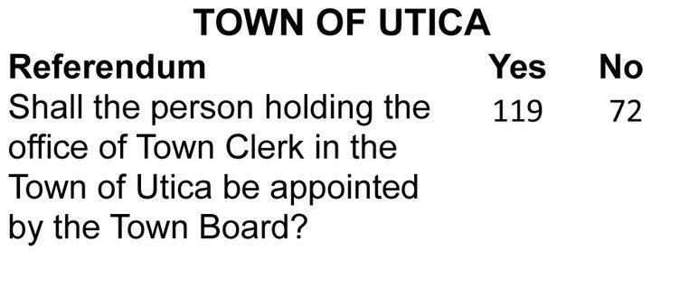Utica Clerk