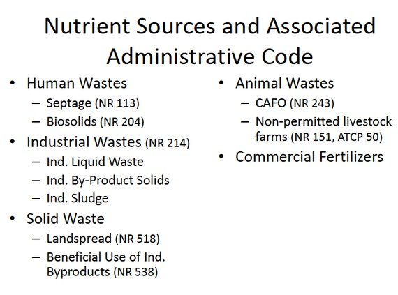 Administrative Codes