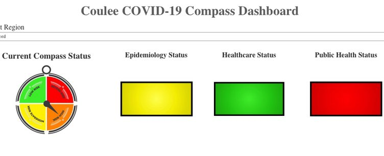 Crawford County COVID-19 Compass