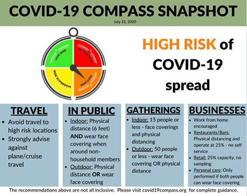 Vernon_High Risk_072120