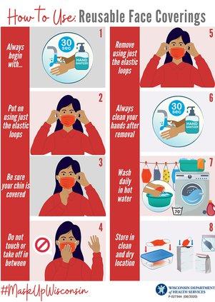 Safe reuse of masks
