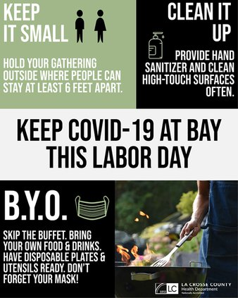 Labor Day and COVID