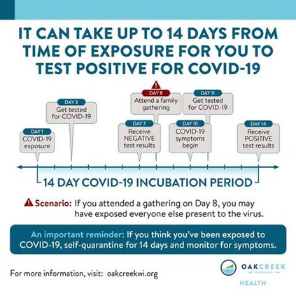COVID-19 Incubation