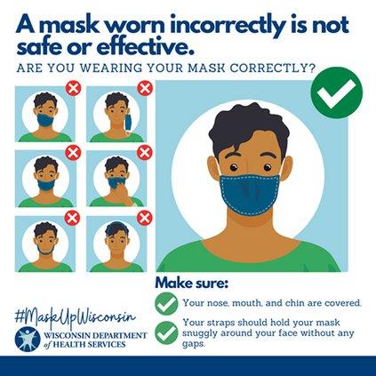 Proper face mask wearing