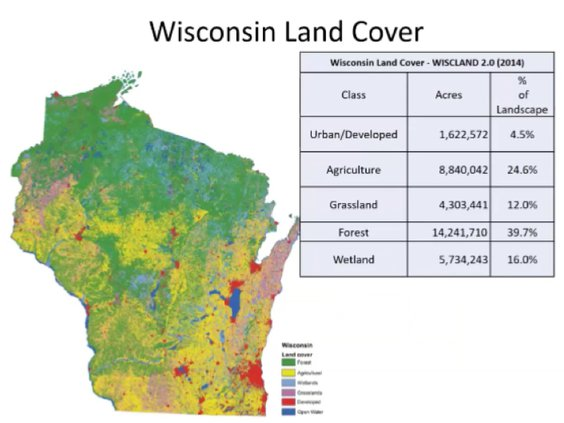 WI Land Cover
