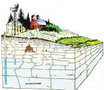 Fractured Karst Bedrock